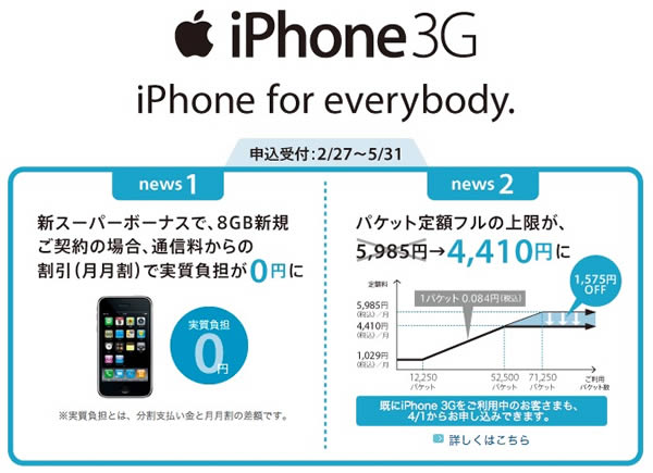 Iphone20for20everybody20ss1
