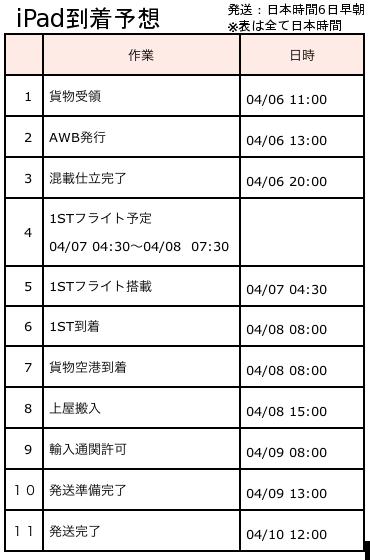 20100401_201748